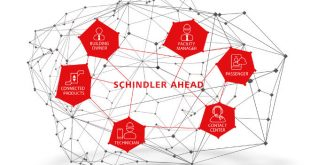 schindler ahead ascensores inteligentes
